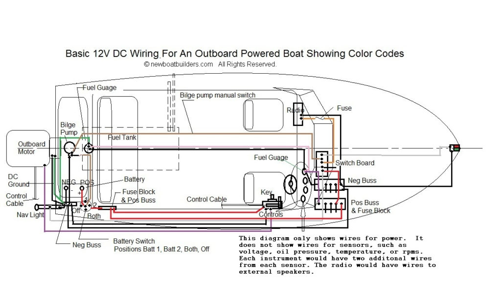 Tracker Boat Wiring Schematic Free Wiring Diagram