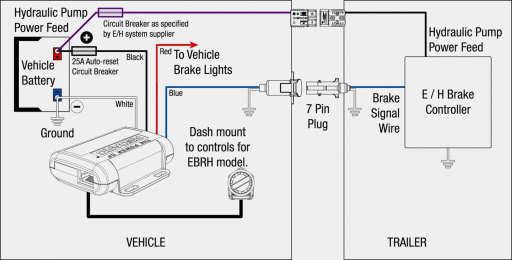Trailer Brake Controller Wiring Diagram Trailer Wiring