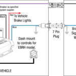 2 Wire Trailer Breakaway Switch Wiring Diagram