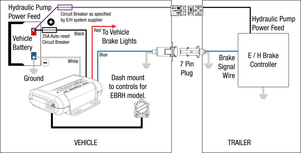Trailer Breakaway Wiring Schematic Free Wiring Diagram