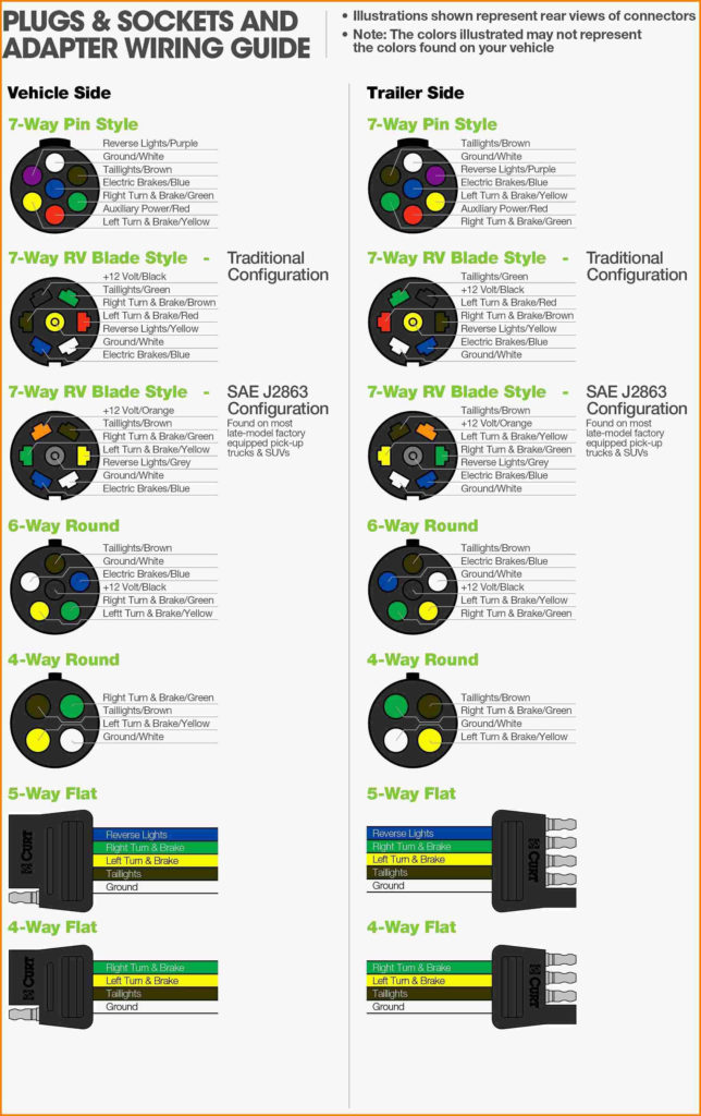 Trailer Hitch Wiring Diagram 5 Pin Trailer Wiring Diagram