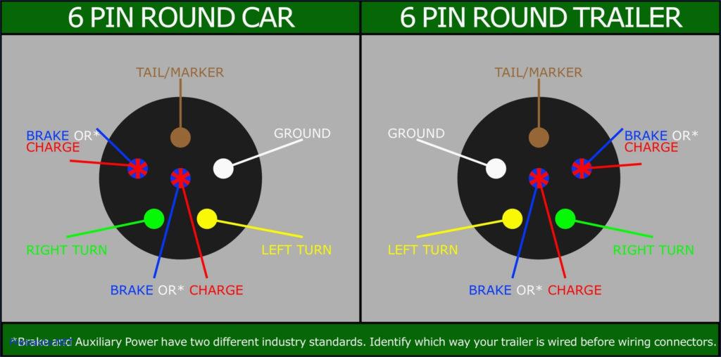 Trailer Hitch Wiring Diagram 7 Pin Trailer Wiring Diagram