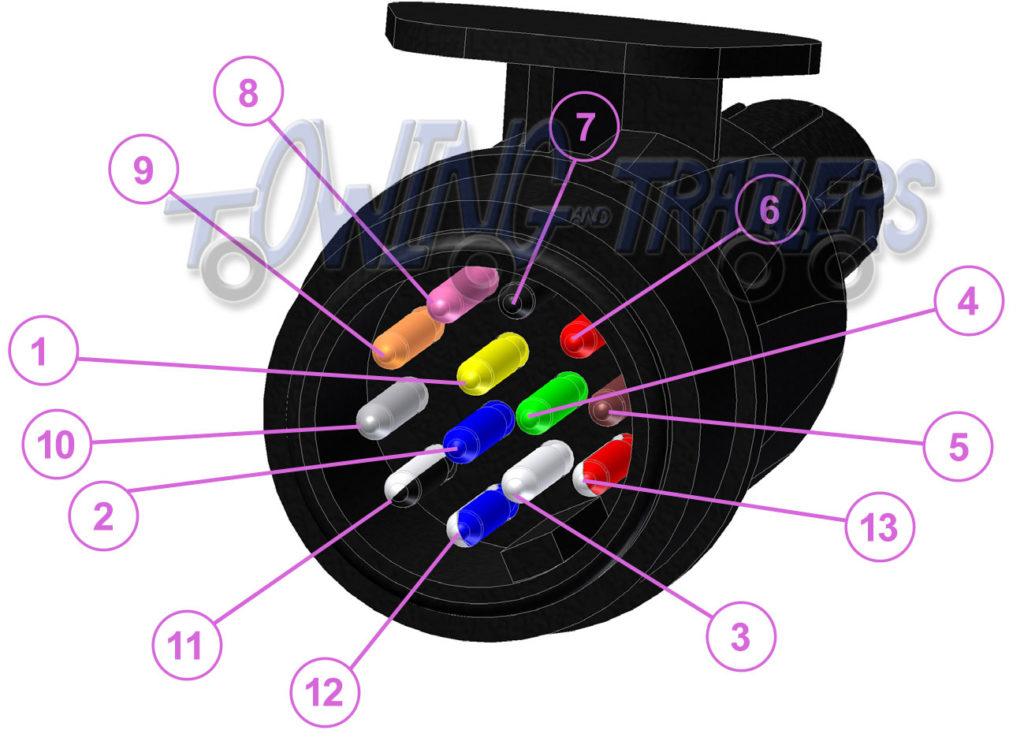 Trailer Led Lights Wiring Diagram Uk Trailer Wiring Diagram