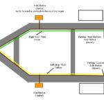 Partsam Trailer Lights Wiring Diagram