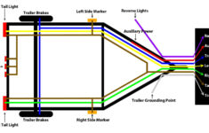 4 Way Plug Trailer Wiring Diagram
