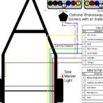 7 Pin Trailer Wiring Diagram Australia