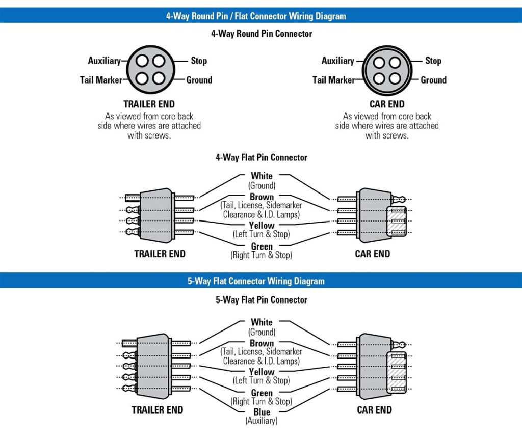 Trailer Wiring Diagrams North Texas Trailers Fort Worth