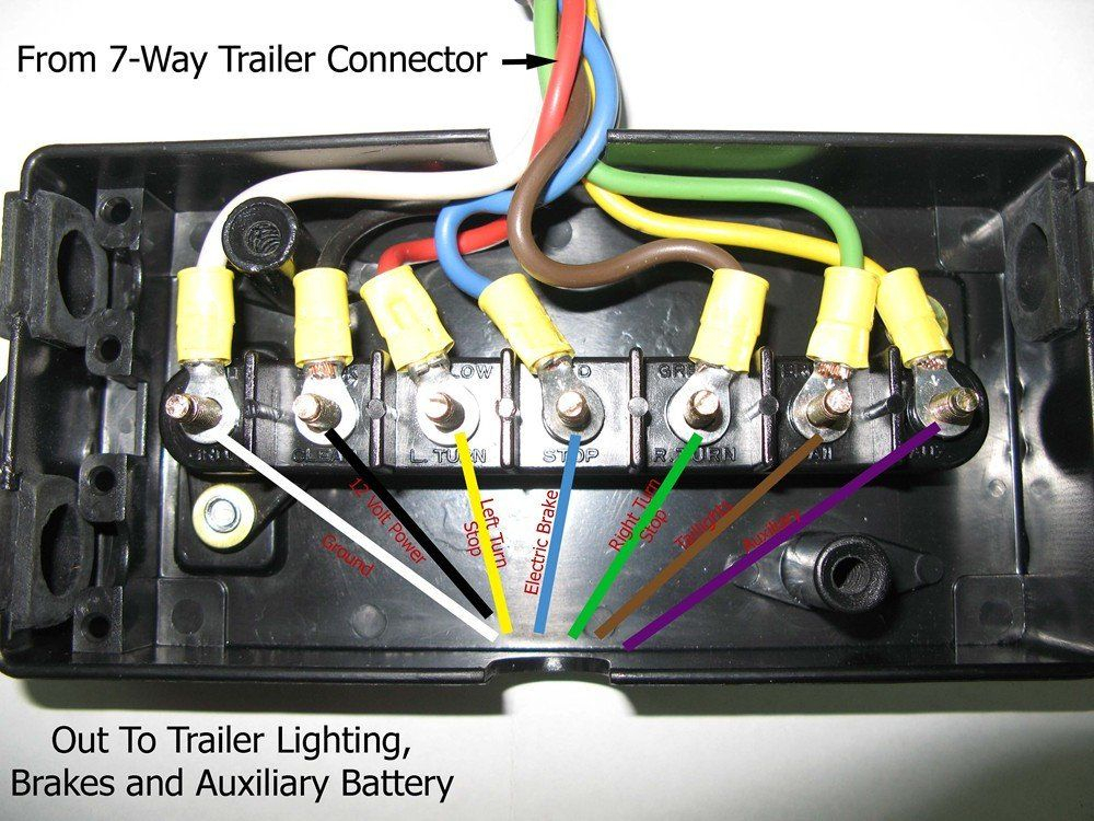Trailer Wiring Junction Box Vintage Camper Trailer