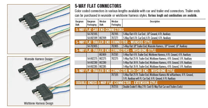 Wesbar Trailer Light Wiring Diagram