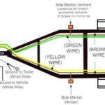 4 Wire Trailer Wiring Diagram