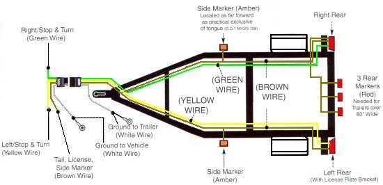 5 Wire To 4 Wire Trailer Wiring Diagram