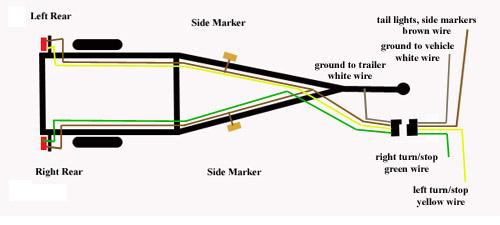 Ranger Boat Trailer Lights Wiring Diagram