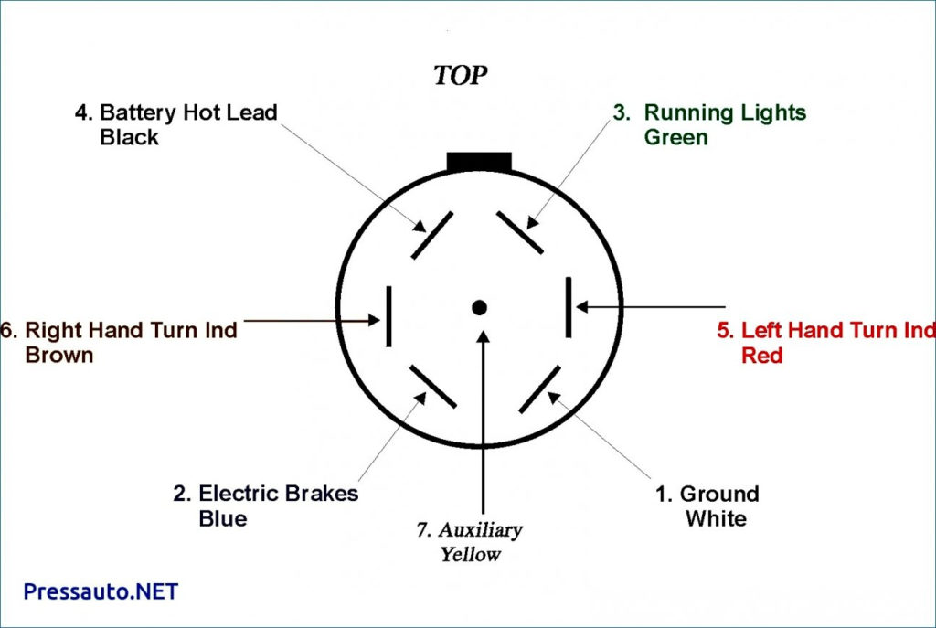 Wiring Diagram For 7 Blade Trailer Plug Trailer Wiring