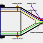 Flat 4 Trailer Plug Wiring Diagram