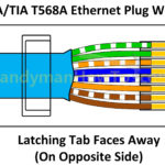 How To Cat 6 Wiring Diagram