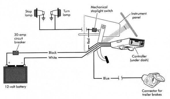 Wiring Diagram For Electric Brake, Trailer Electric Brake Controller Wiring Diagram