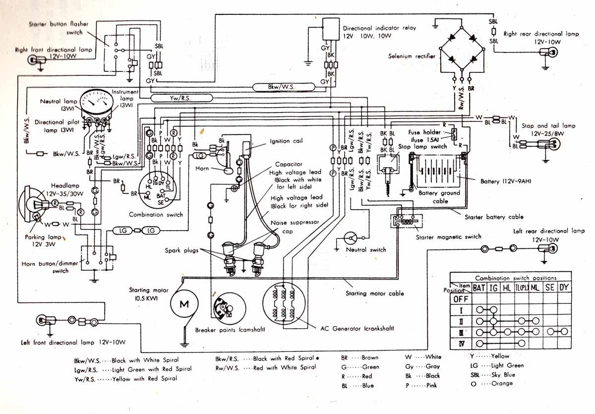 Honda Fat Cat Wiring Diagram