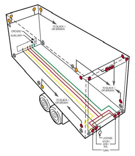 Wiring Diagram For Semi To Trailer Readingrat