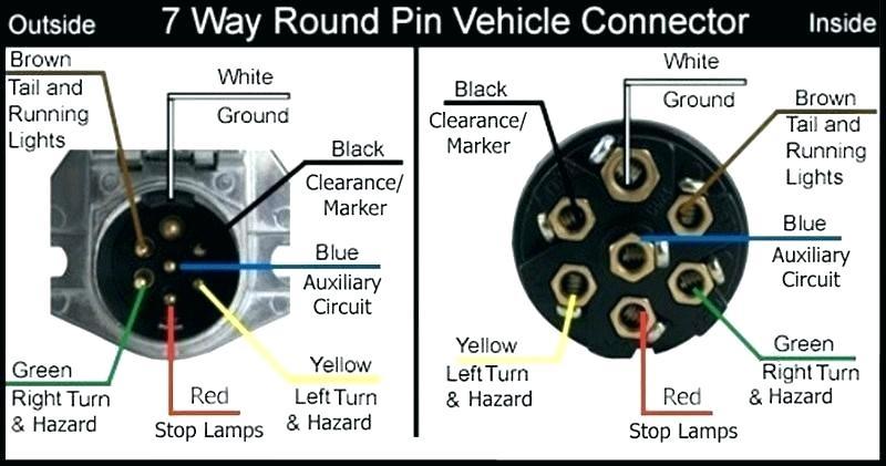 7 Way Trailer Plug Wiring Diagram Chevy Silverado