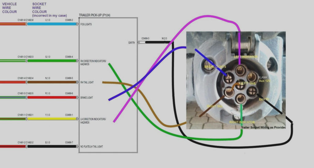 Wiring Diagram For Tow Bar Wire