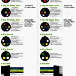 13 Core Trailer Cable Wiring Diagram