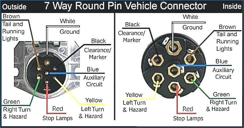 7 Way Semi Trailer Plug Wiring Diagram, 7 Blade Trailer Plug Wiring Diagram Dodge