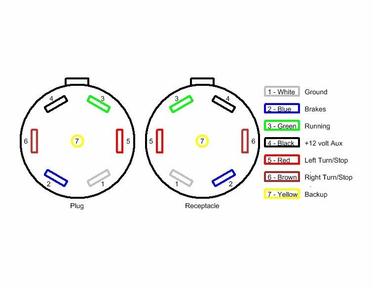 Wiring Diagram For Trailer Lights 7 Pin, 7 Blade Trailer Plug Wiring Diagram Gmc