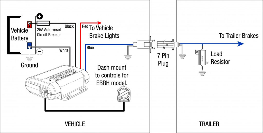 Wiring Diagram For Trailer With Electric Brakes Trailer