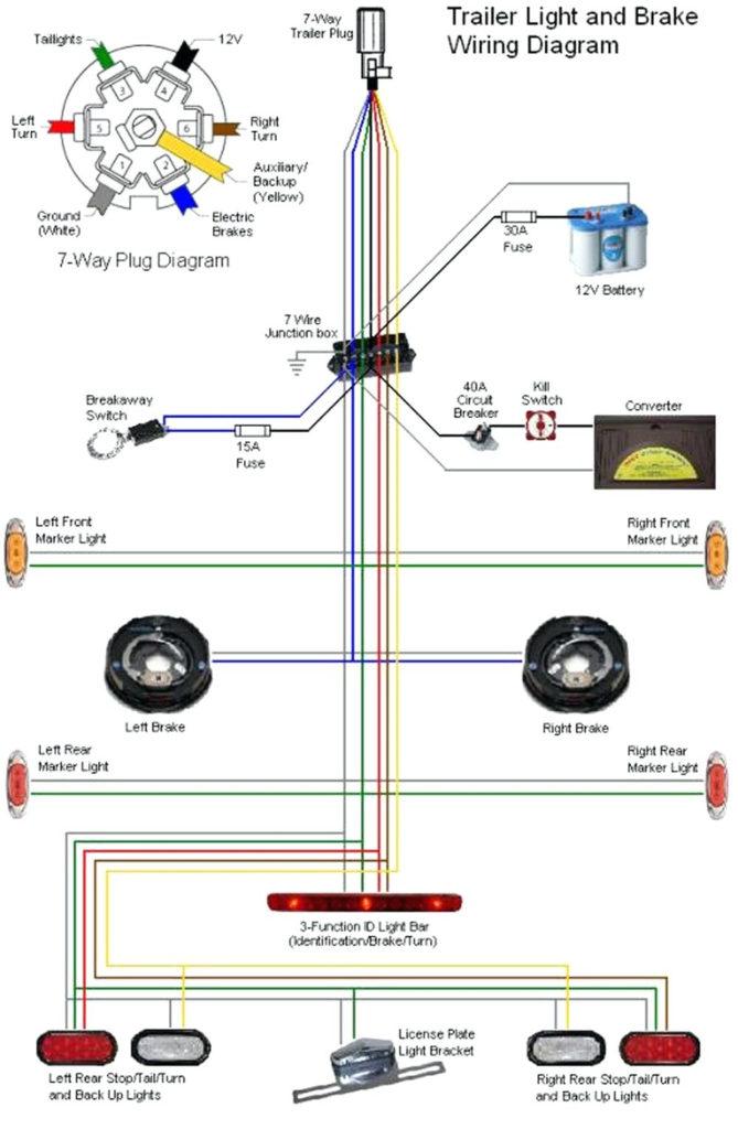 Wiring Diagram On Trailer Brakes Trailer Wiring Diagram