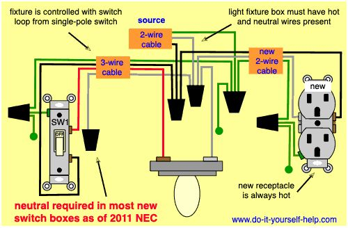 Wiring Diagram To Add A New Outlet Off A Light Fixture