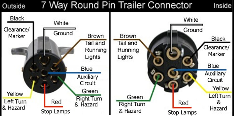 Hella 7 Pin Trailer Wiring Diagram