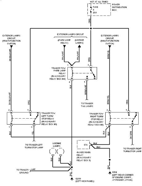 Wiring Diagrams Ford Explorer 1996 Trailer Camper Adapter